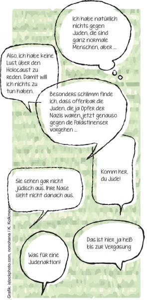 Grafik: istockphoto.com, nonohana / K. Kolkmeyer